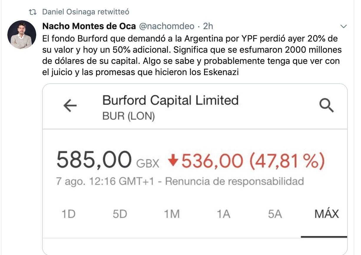 fondo buitre burford caida valor juicio argentina fraude petersen esknazi ypf