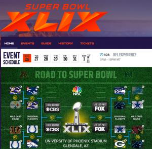 El camino al Super Bowl 2015 (XLIX)